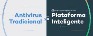 antivirus y plataforma inteligente