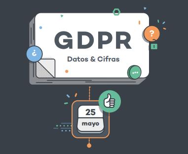 Cumplimiento del Reglamento General de Protección de Datos (GDPR)